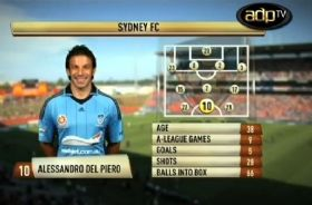 December 22nd 2012 - NewCastle Jets vs SydneyFC